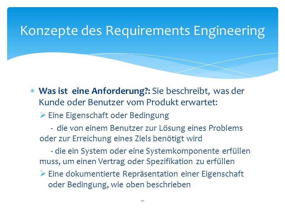 Was ist eine Anforderung?: Sie beschreibt, was der Kunde oder Benutzer vom Produkt erwartet: Eine Eigenschaft oder Bedingung - die von einem Benutzer