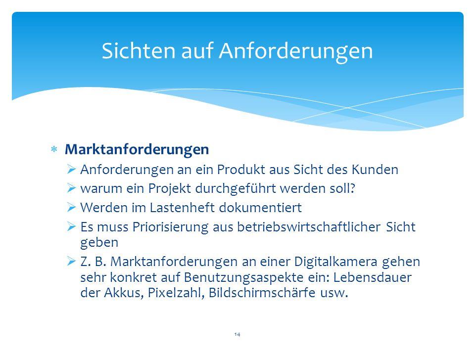 Marktanforderungen Anforderungen an ein Produkt aus Sicht des Kunden warum ein Projekt durchgeführt werden soll? Werden im Lastenheft dokumentiert Es