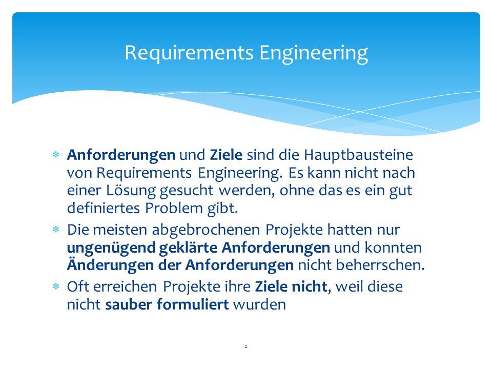 Anforderungen und Ziele sind die Hauptbausteine von Requirements Engineering. Es kann nicht nach einer Lösung gesucht werden, ohne das es ein gut defi