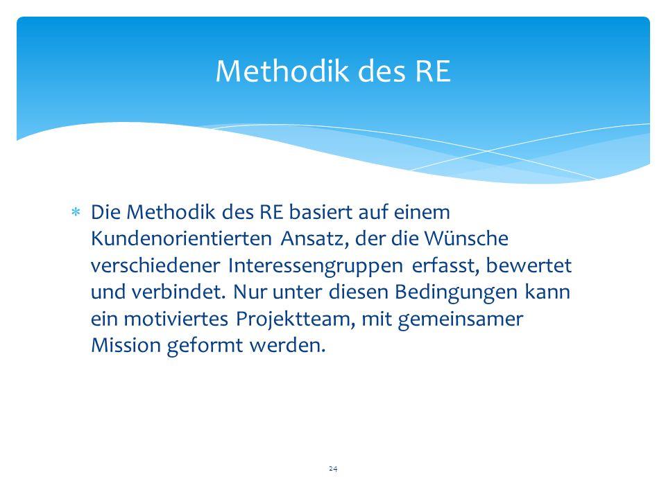 Die Methodik des RE basiert auf einem Kundenorientierten Ansatz, der die Wünsche verschiedener Interessengruppen erfasst, bewertet und verbindet. Nur