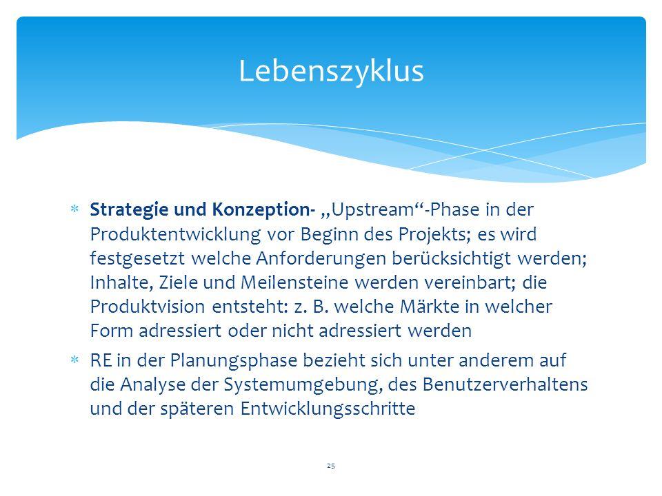 Strategie und Konzeption- Upstream-Phase in der Produktentwicklung vor Beginn des Projekts; es wird festgesetzt welche Anforderungen berücksichtigt we