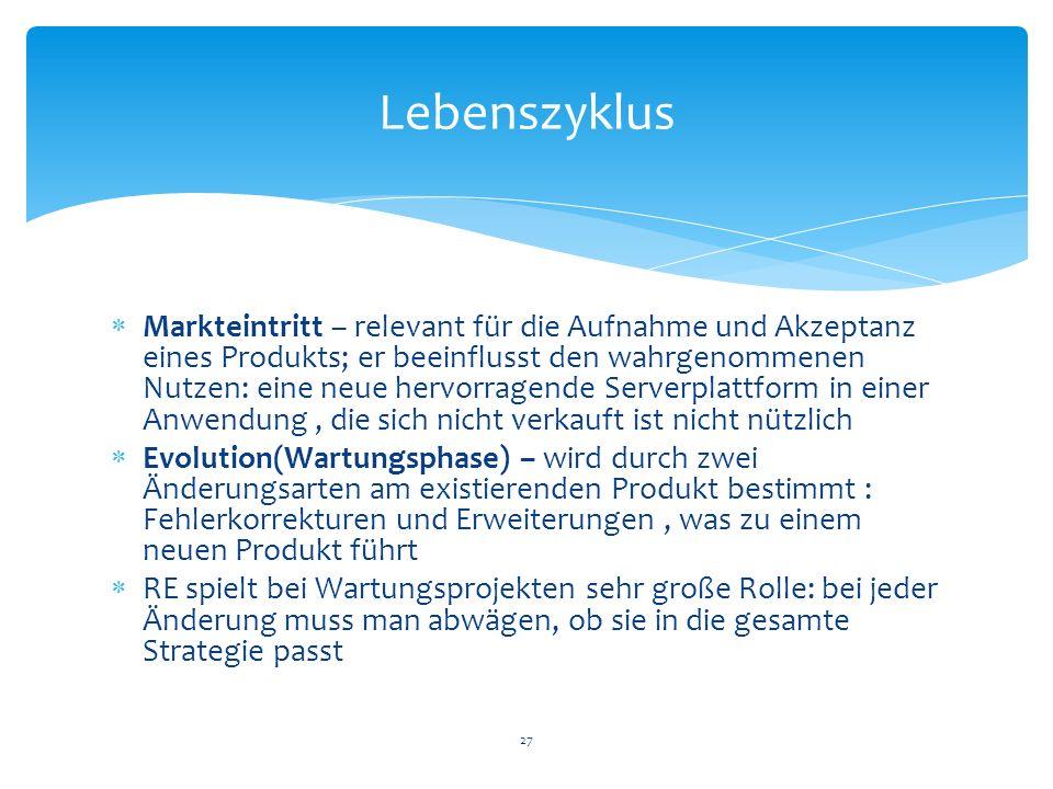 Markteintritt – relevant für die Aufnahme und Akzeptanz eines Produkts; er beeinflusst den wahrgenommenen Nutzen: eine neue hervorragende Serverplattf