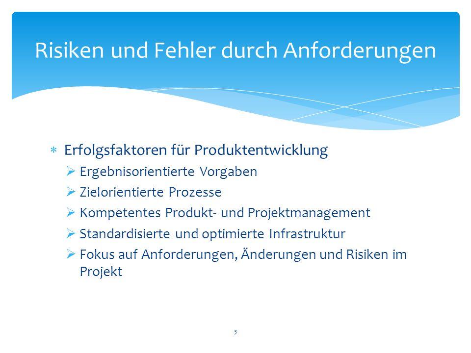 Erfolgsfaktoren für Produktentwicklung Ergebnisorientierte Vorgaben Zielorientierte Prozesse Kompetentes Produkt- und Projektmanagement Standardisiert