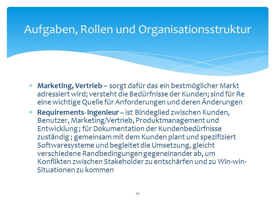 Marketing, Vertrieb – sorgt dafür das ein bestmöglicher Markt adressiert wird; versteht die Bedürfnisse der Kunden; sind für Re eine wichtige Quelle f