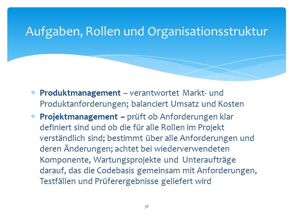 Produktmanagement – verantwortet Markt- und Produktanforderungen; balanciert Umsatz und Kosten Projektmanagement – prüft ob Anforderungen klar definie