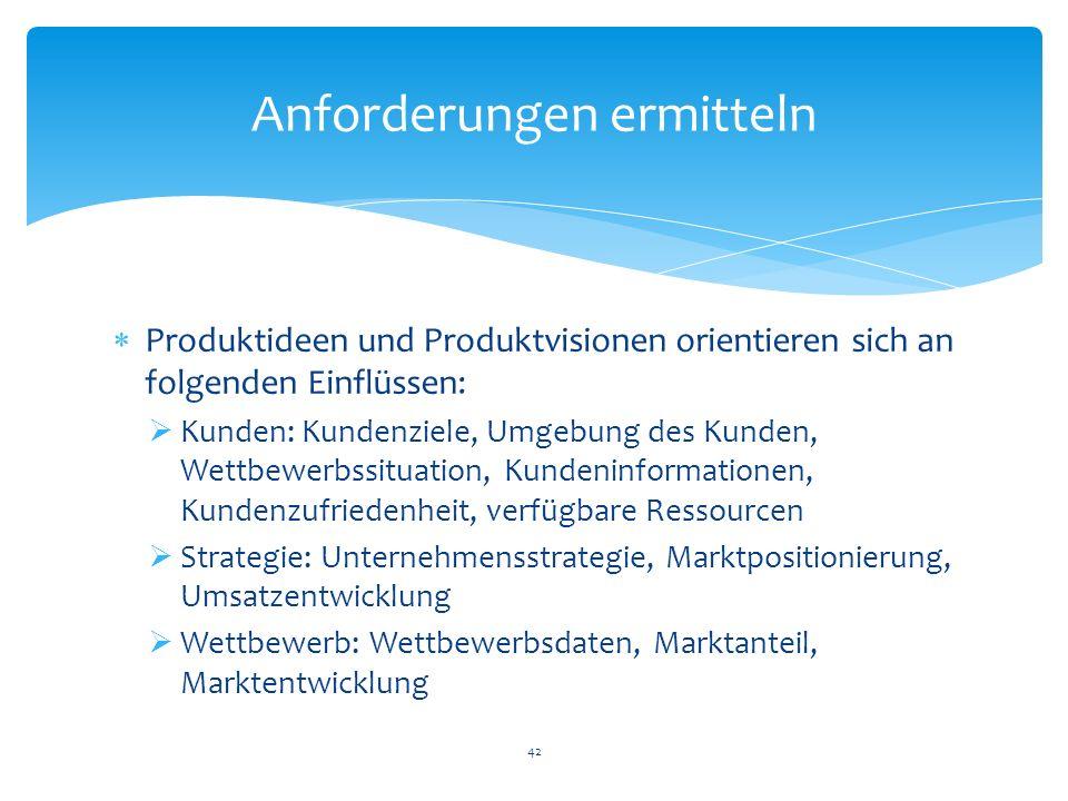 Produktideen und Produktvisionen orientieren sich an folgenden Einflüssen: Kunden: Kundenziele, Umgebung des Kunden, Wettbewerbssituation, Kundeninfor