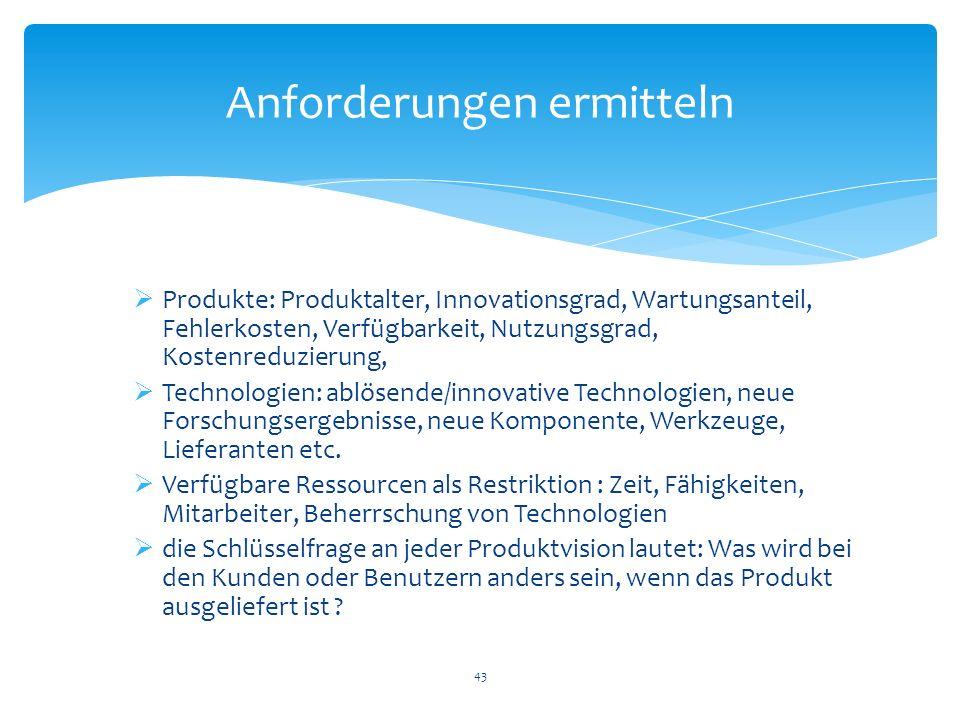 Produkte: Produktalter, Innovationsgrad, Wartungsanteil, Fehlerkosten, Verfügbarkeit, Nutzungsgrad, Kostenreduzierung, Technologien: ablösende/innovat