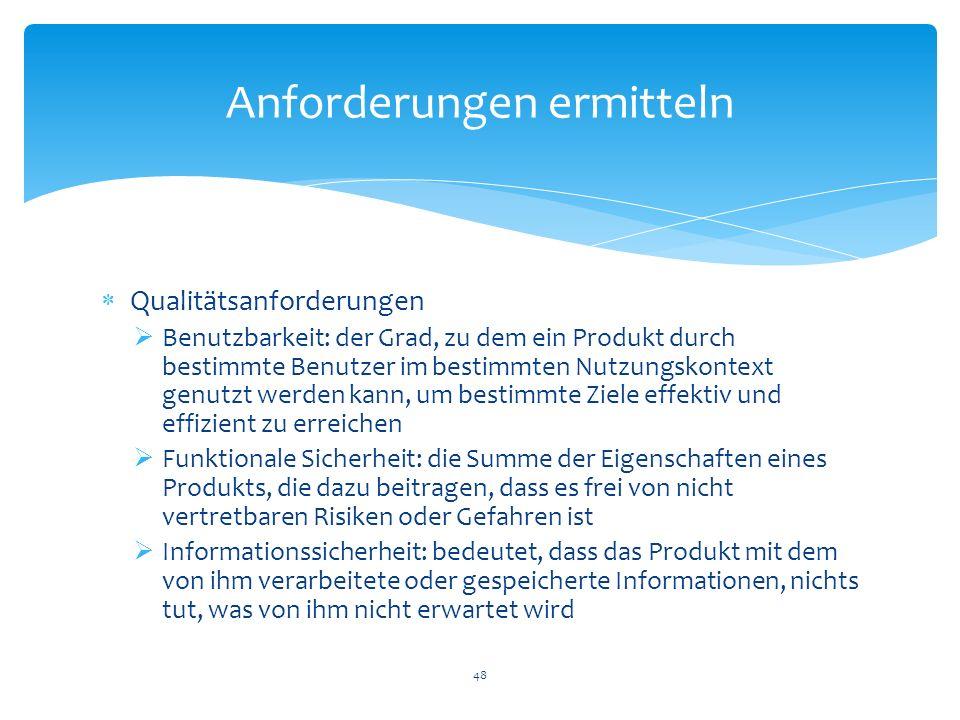 Qualitätsanforderungen Benutzbarkeit: der Grad, zu dem ein Produkt durch bestimmte Benutzer im bestimmten Nutzungskontext genutzt werden kann, um best