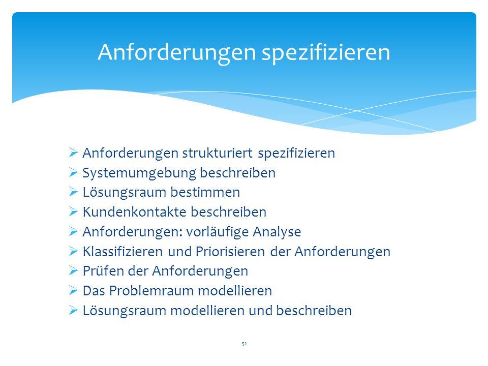 Anforderungen strukturiert spezifizieren Systemumgebung beschreiben Lösungsraum bestimmen Kundenkontakte beschreiben Anforderungen: vorläufige Analyse