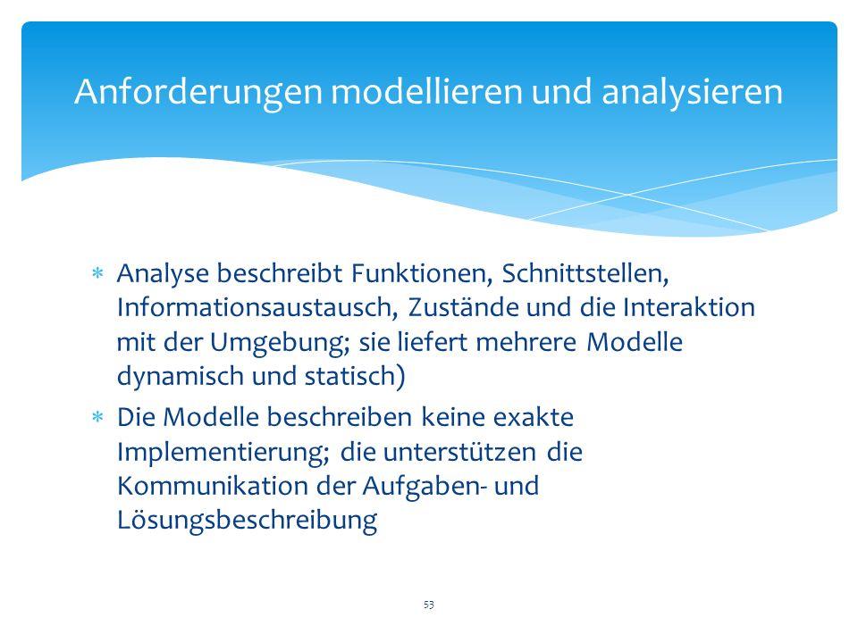Analyse beschreibt Funktionen, Schnittstellen, Informationsaustausch, Zustände und die Interaktion mit der Umgebung; sie liefert mehrere Modelle dynam