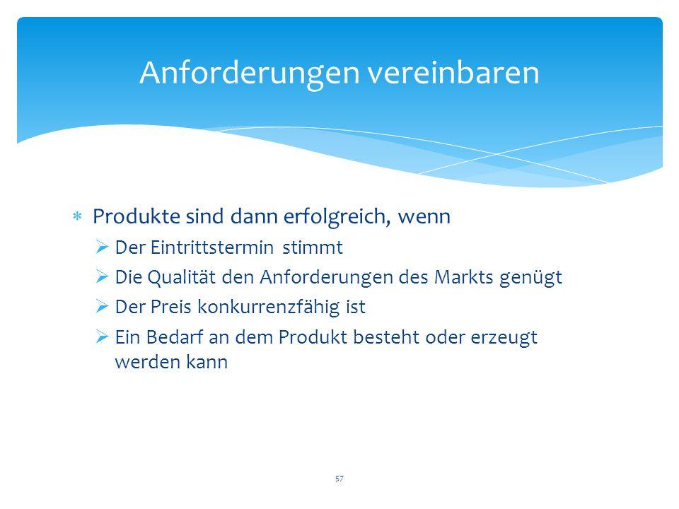 Produkte sind dann erfolgreich, wenn Der Eintrittstermin stimmt Die Qualität den Anforderungen des Markts genügt Der Preis konkurrenzfähig ist Ein Bed