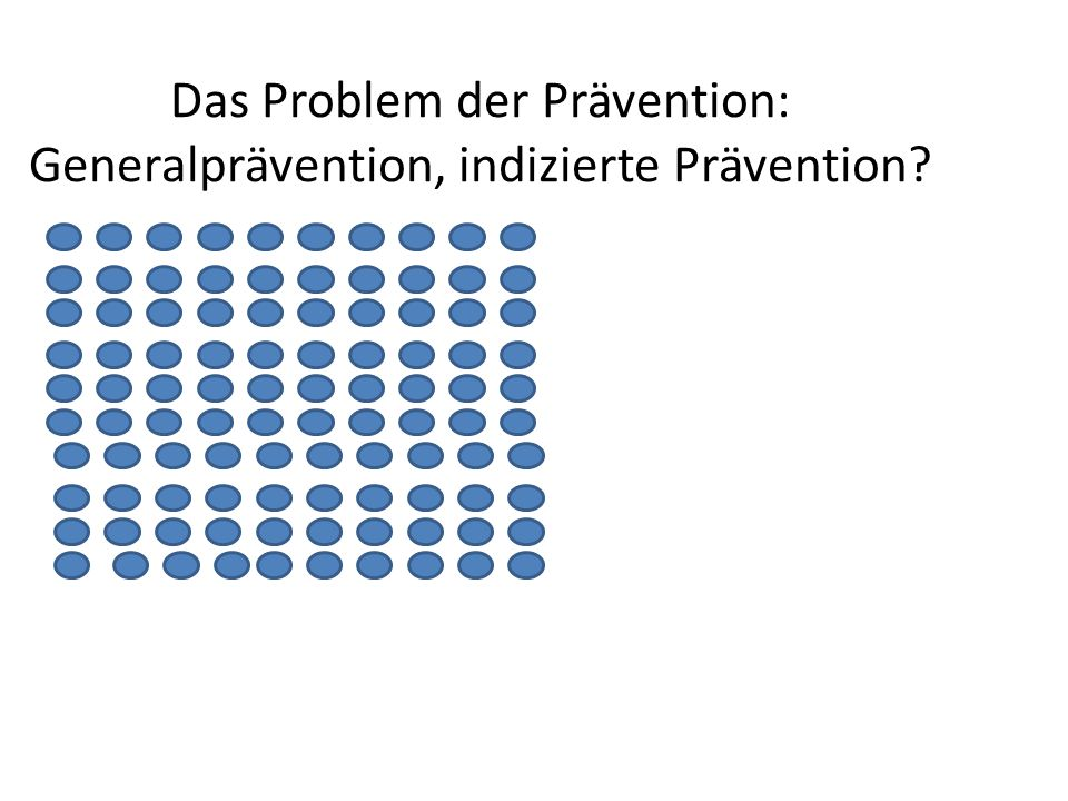 Das Problem der Prävention: Generalprävention, indizierte Prävention?