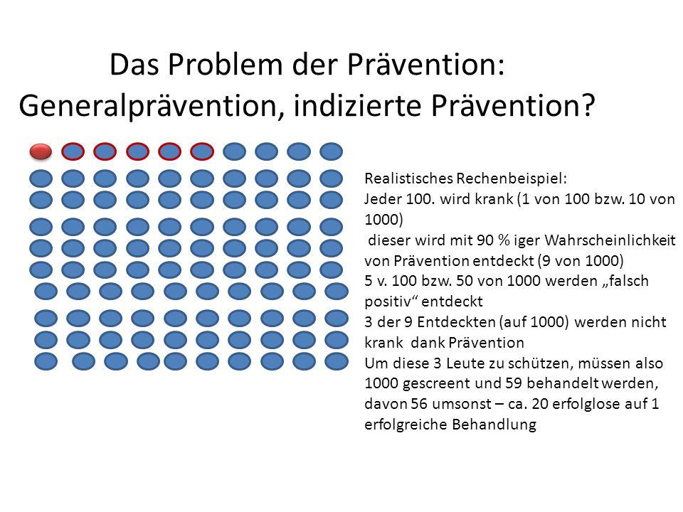 Das Problem der Prävention: Generalprävention, indizierte Prävention? Realistisches Rechenbeispiel: Jeder 100. wird krank (1 von 100 bzw. 10 von 1000)