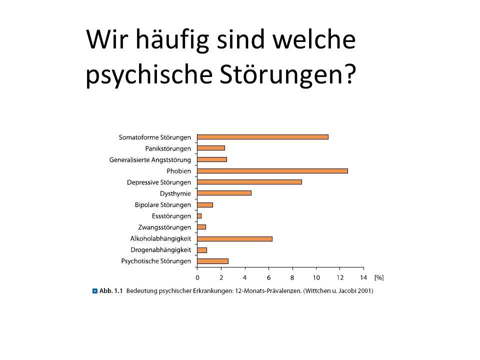 Wir häufig sind welche psychische Störungen?