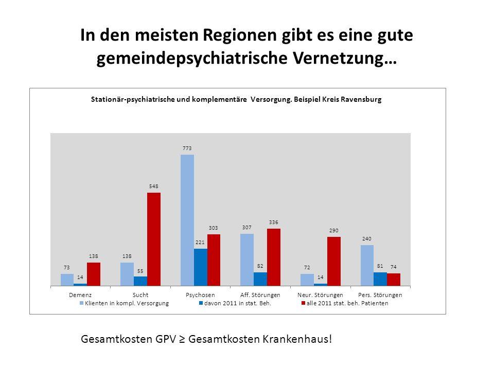 In den meisten Regionen gibt es eine gute gemeindepsychiatrische Vernetzung… Gesamtkosten GPV Gesamtkosten Krankenhaus!