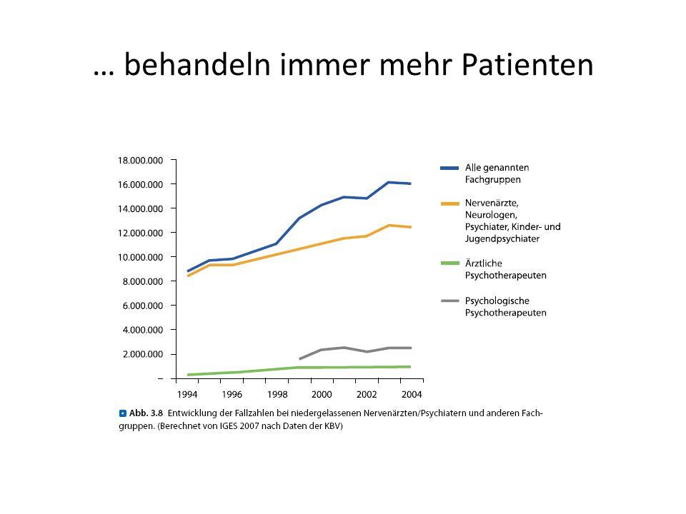 … behandeln immer mehr Patienten
