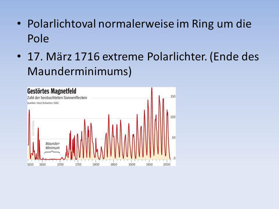 Polarlichtoval normalerweise im Ring um die Pole 17. März 1716 extreme Polarlichter. (Ende des Maunderminimums)