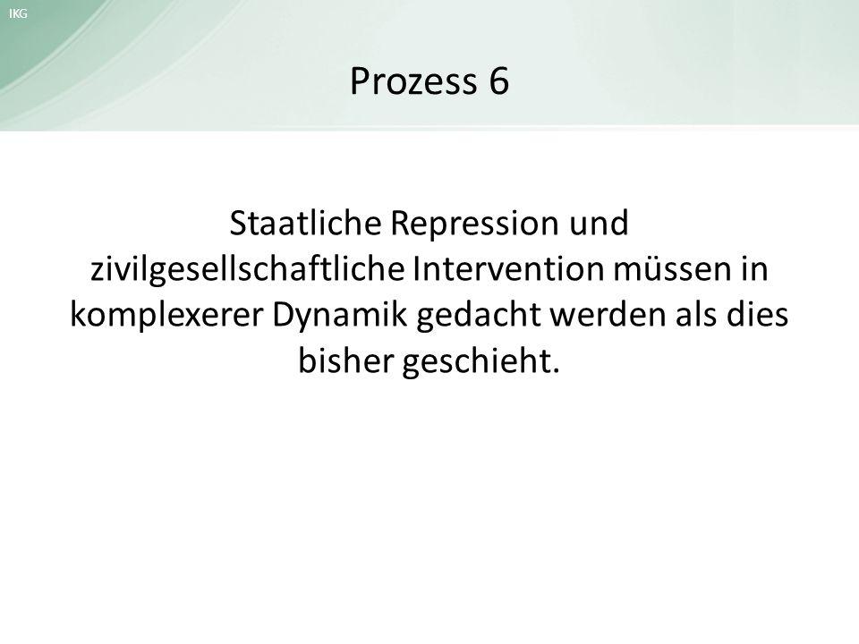IKG Das Problem der Reproduktion.