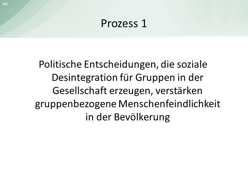IKG Theorie Sozialer Desintegration Konzept Anhut/Heitmeyer 2000