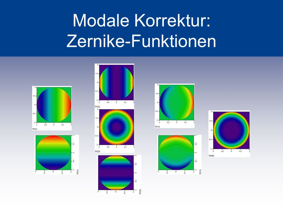 Modale Korrektur: Zernike-Funktionen