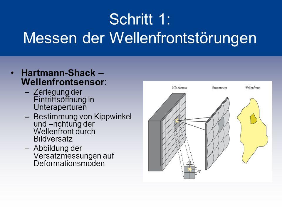 Schritt 1: Messen der Wellenfrontstörungen Hartmann-Shack – Wellenfrontsensor: –Zerlegung der Eintrittsöffnung in Unteraperturen –Bestimmung von Kippw