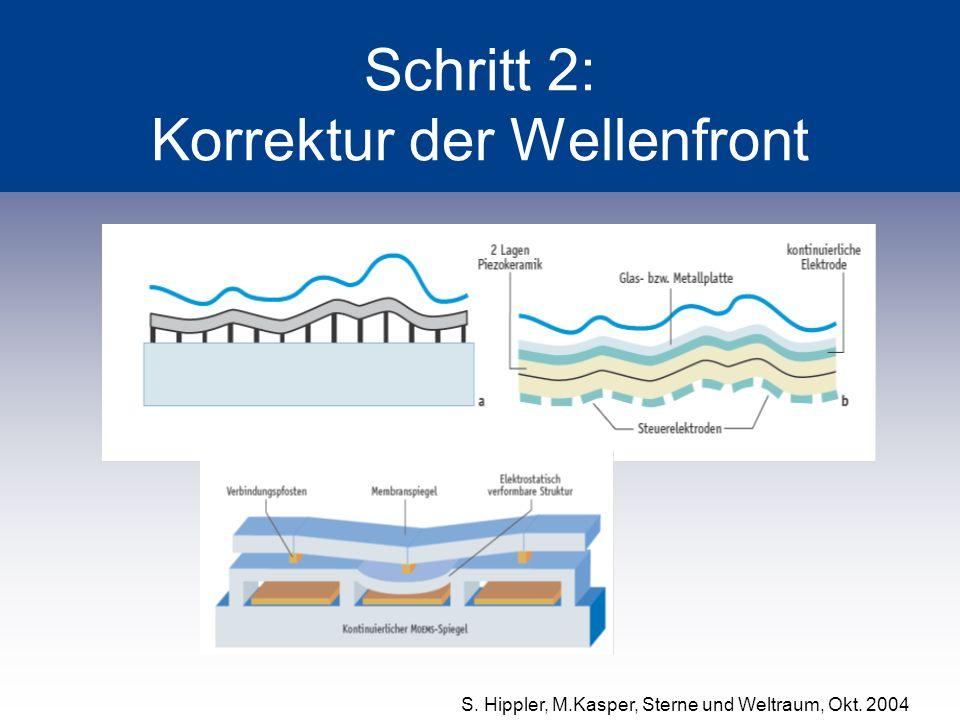 Schritt 2: Korrektur der Wellenfront S. Hippler, M.Kasper, Sterne und Weltraum, Okt. 2004