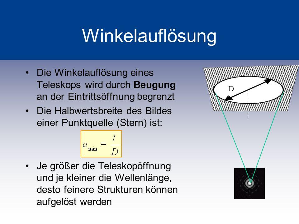 Winkelauflösung Die Winkelauflösung eines Teleskops wird durch Beugung an der Eintrittsöffnung begrenzt Die Halbwertsbreite des Bildes einer Punktquel