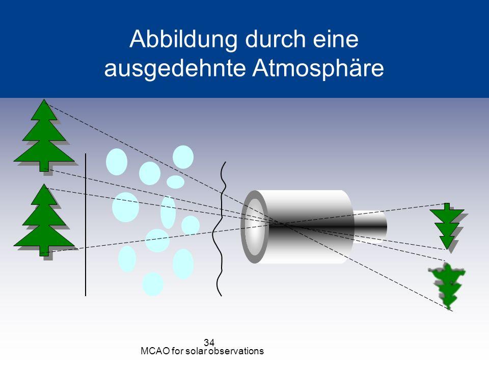 MCAO for solar observations 34 Abbildung durch eine ausgedehnte Atmosphäre