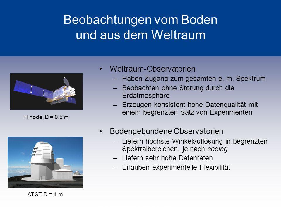 Beobachtungen vom Boden und aus dem Weltraum Weltraum-Observatorien –Haben Zugang zum gesamten e. m. Spektrum –Beobachten ohne Störung durch die Erdat