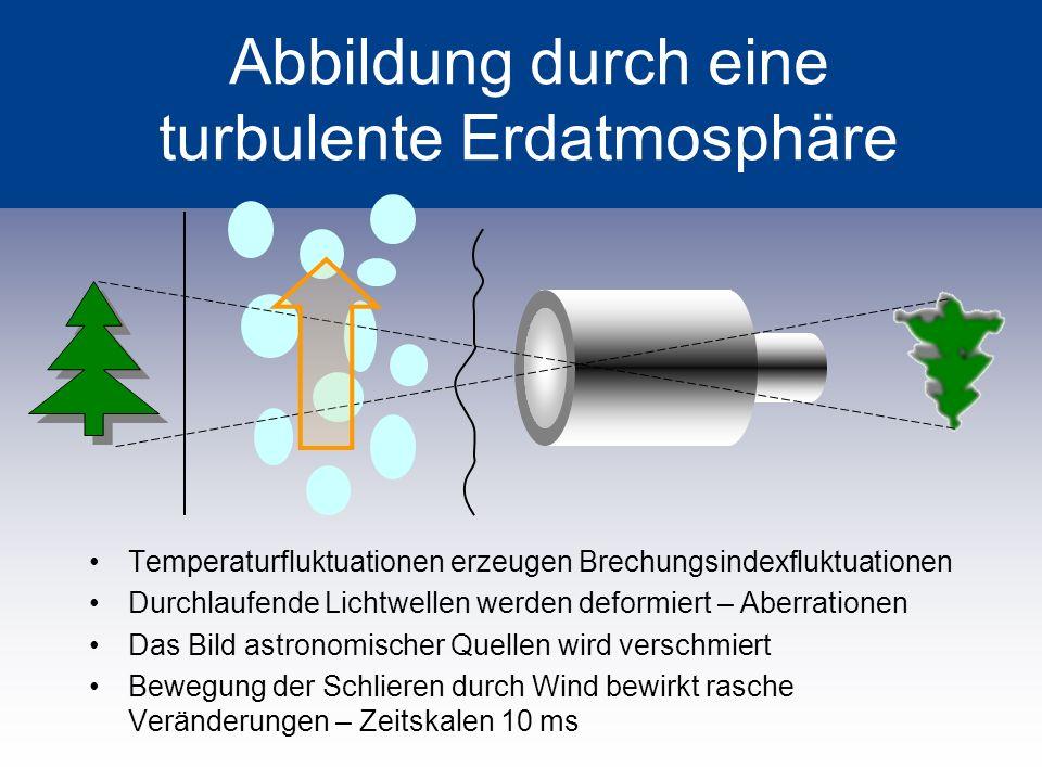 Abbildung durch eine turbulente Erdatmosphäre Temperaturfluktuationen erzeugen Brechungsindexfluktuationen Durchlaufende Lichtwellen werden deformiert