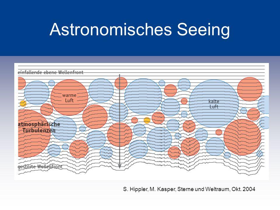 Beispiel: HS-WFS der Solaren Adaptiven Optik Messung der Bewegung von Sonnengranulation in einem Hartmann-Shack Wellenfrontsensor am VTT, Teneriffa