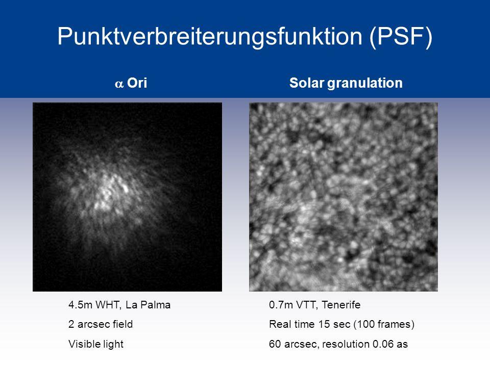 High Resolution Solar Observations with GREGOR KAOS am VTT, Teneriffa Kiepenheuer-Institut Adaptive Optics System Focus Tip tilt DM Wavefront Sensor