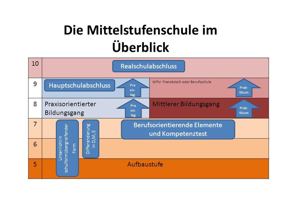 So erreichen Sie uns: Gleiberger Weg 25 35398 Gießen Tel.: 0641-306 3410 Mail: poststelle@alexander-von- humboldt.giessen.schulverwaltung.