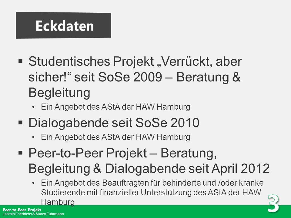 Peer-to-Peer Projekt Jasmin Friedrichs & Marco Fuhrmann Personelle Ressourcen 4 Berater_innen 3 Begleiter_innen (studentische Hilfskräfte) 1 Projektkoordination (Aufgabe innerhalb einer 20 Std.-Stelle als Mitarbeiterin des Behindertenbeauftragten) 1 Gruppenleitung (Honorar) 1 Projektleiter (Behindertenbeauftragter) 1 Supervisorin (Honorar) Finanzielle Ressourcen AStA & HAW Hamburg Budget des Behinderten- beauftragten (Stiftungsgelder der Ditze Stiftung) Materielle Ressourcen Informationskanäle des AStA, PC, Handy, Räumlichkeiten, Bewirtungsgeld (Teamsitzungen, Supervision, Dialogabende) Unterstützung eines Informatikers für Web-, Flyer- & Plakatlayout Logo von Uli Pforr