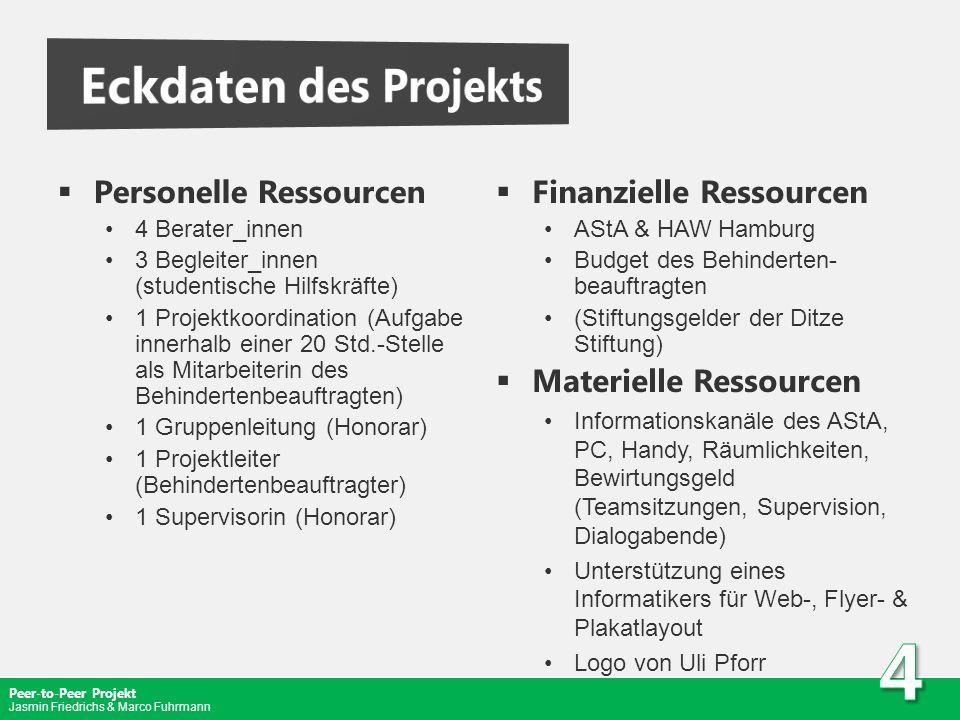 Peer-to-Peer Projekt Jasmin Friedrichs & Marco Fuhrmann Personelle Ressourcen 4 Berater_innen 3 Begleiter_innen (studentische Hilfskräfte) 1 Projektko