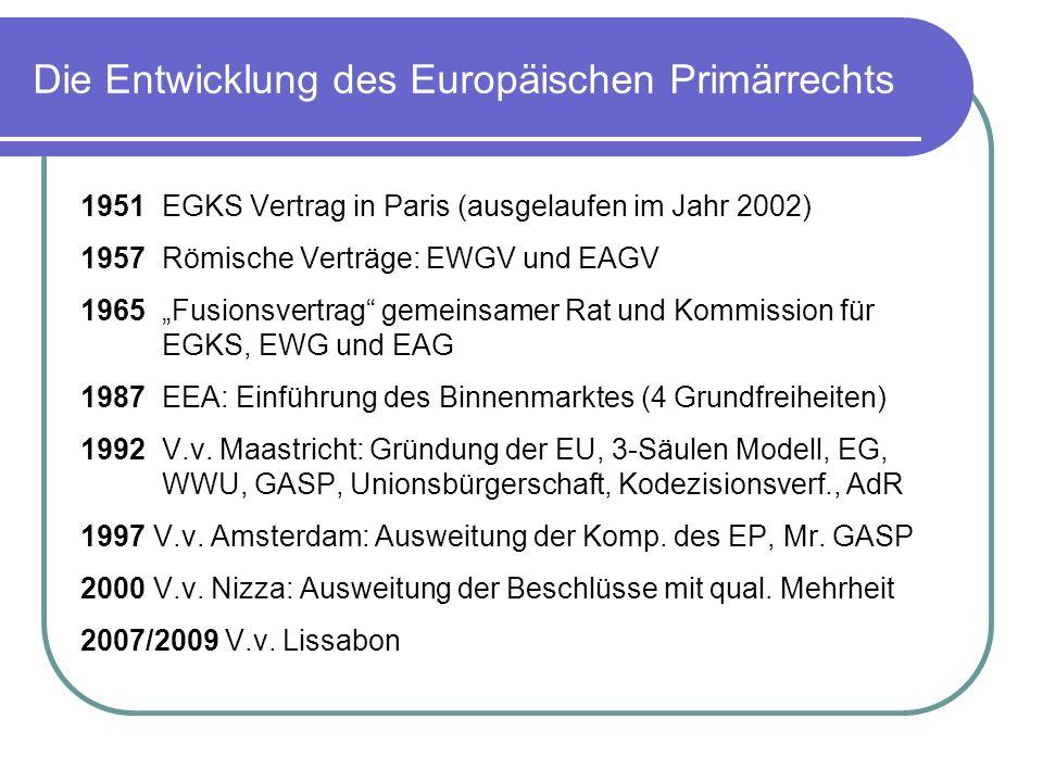 Die Entwicklung des Europäischen Primärrechts 1951EGKS Vertrag in Paris (ausgelaufen im Jahr 2002) 1957Römische Verträge: EWGV und EAGV 1965Fusionsvertrag gemeinsamer Rat und Kommission für EGKS, EWG und EAG 1987EEA: Einführung des Binnenmarktes (4 Grundfreiheiten) 1992V.v.