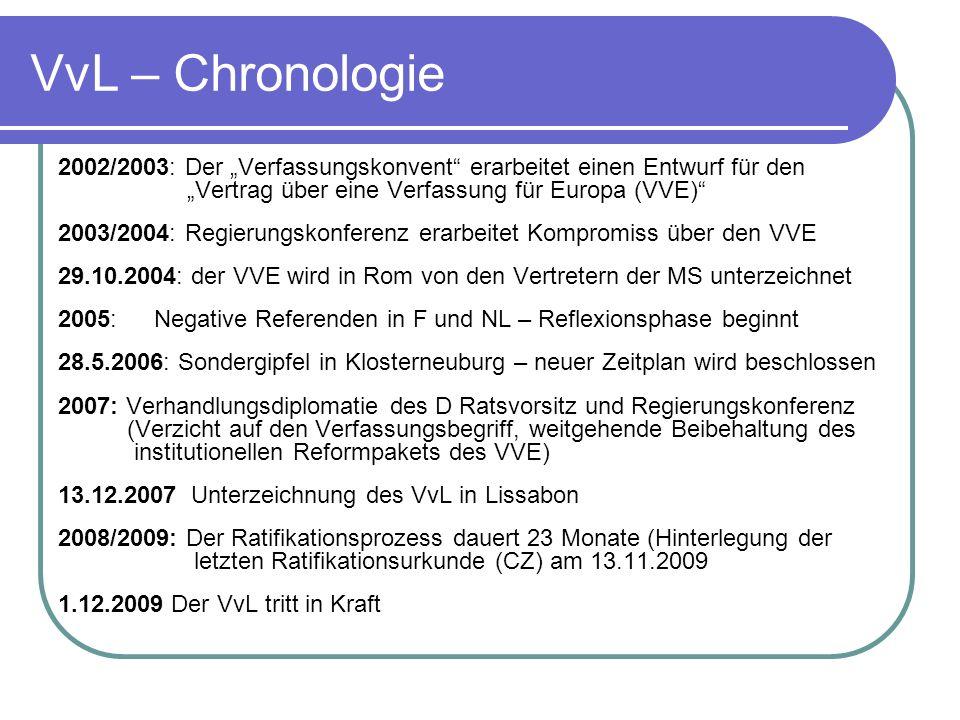 Handlungsermächtigungen für die EU I Artikel 180 AEUV Art.