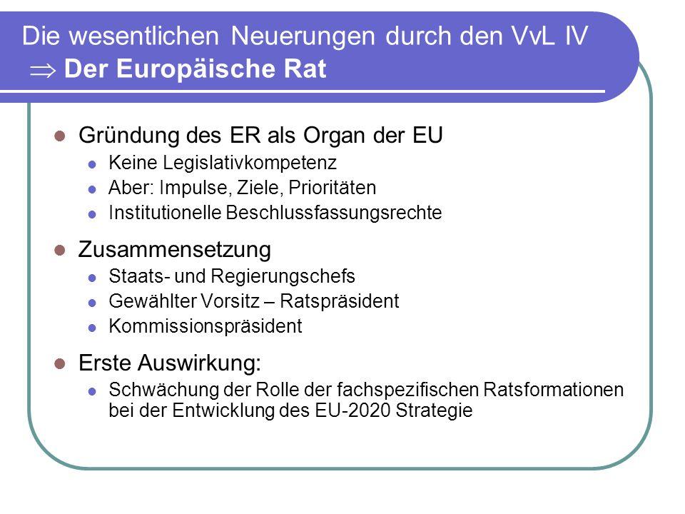 Handlungsermächtigungen für die EU IV Artikel 183 – 188 und 190 AEUV Die Artikel 183-188 und 190 AEUV (bisher Artikel 167- 173 EGV) bleiben bis auf technische Anpassungen unverändert.
