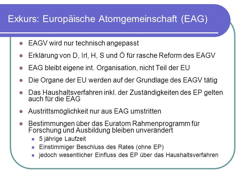 Exkurs: Europäische Atomgemeinschaft (EAG) EAGV wird nur technisch angepasst Erklärung von D, Irl, H, S und Ö für rasche Reform des EAGV EAG bleibt eigene int.