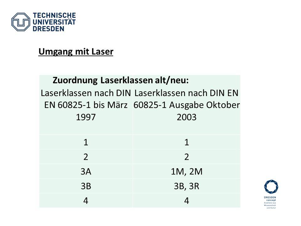 Umgang mit Laser Laserklassen nach DIN EN 60825-1 bis März 1997 Laserklassen nach DIN EN 60825-1 Ausgabe Oktober 2003 11 22 3A1M, 2M 3B3B, 3R 44 Zuord
