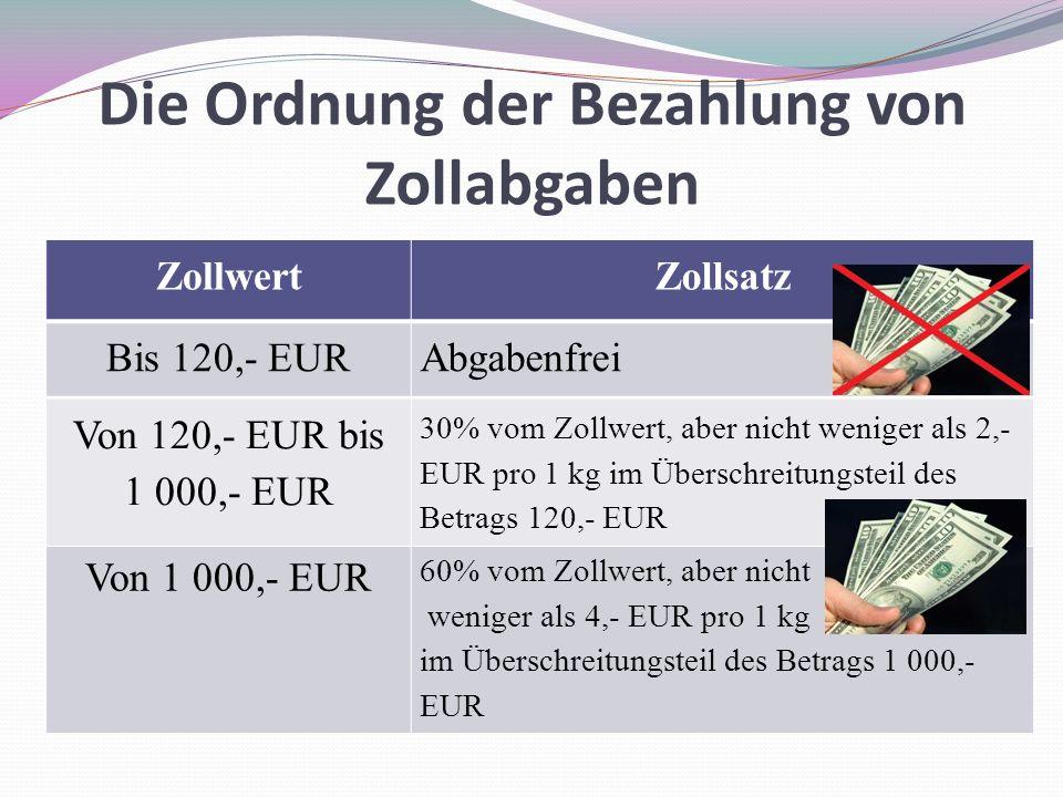 Die Ordnung der Bezahlung von Zollabgaben ZollwertZollsatz Bis 120,- EURAbgabenfrei Von 1 000,- EUR 60% vom Zollwert, aber nicht weniger als 4,- EUR p