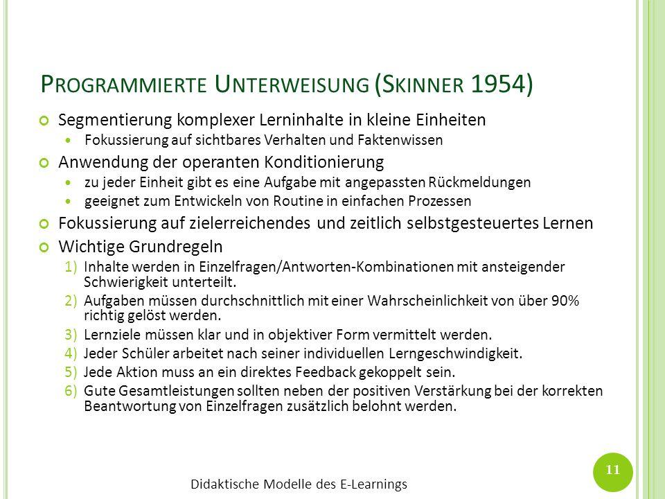 Didaktische Modelle des E-Learnings P ROGRAMMIERTE U NTERWEISUNG (S KINNER 1954) Segmentierung komplexer Lerninhalte in kleine Einheiten Fokussierung