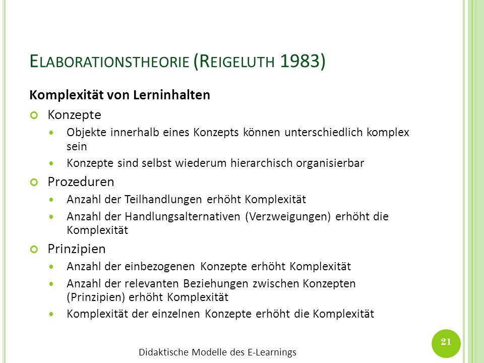 Didaktische Modelle des E-Learnings E LABORATIONSTHEORIE (R EIGELUTH 1983) Komplexität von Lerninhalten Konzepte Objekte innerhalb eines Konzepts könn