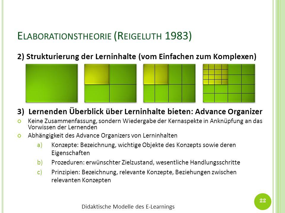 Didaktische Modelle des E-Learnings E LABORATIONSTHEORIE (R EIGELUTH 1983) 2) Strukturierung der Lerninhalte (vom Einfachen zum Komplexen) 3) Lernende