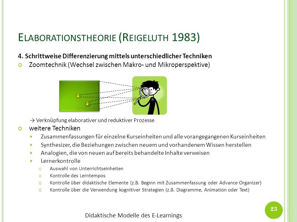 Didaktische Modelle des E-Learnings E LABORATIONSTHEORIE (R EIGELUTH 1983) 4. Schrittweise Differenzierung mittels unterschiedlicher Techniken Zoomtec
