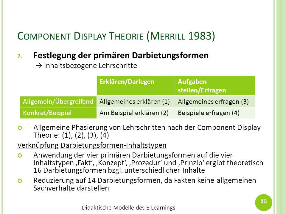 Didaktische Modelle des E-Learnings C OMPONENT D ISPLAY T HEORIE (M ERRILL 1983) 25 2. Festlegung der primären Darbietungsformen inhaltsbezogene Lehrs