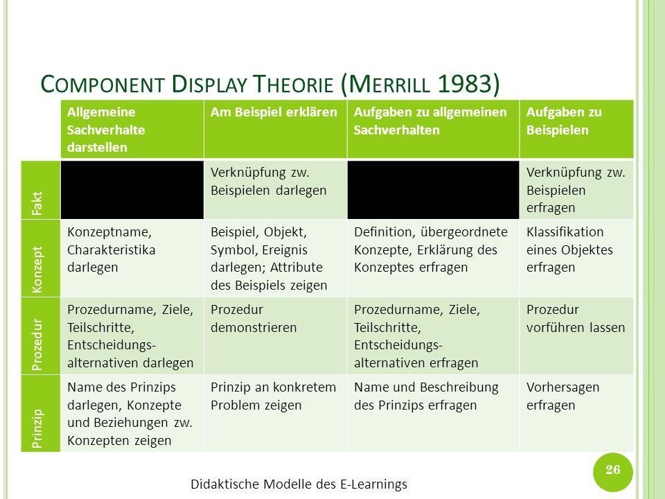 Didaktische Modelle des E-Learnings C OMPONENT D ISPLAY T HEORIE (M ERRILL 1983) 26 Allgemeine Sachverhalte darstellen Am Beispiel erklärenAufgaben zu