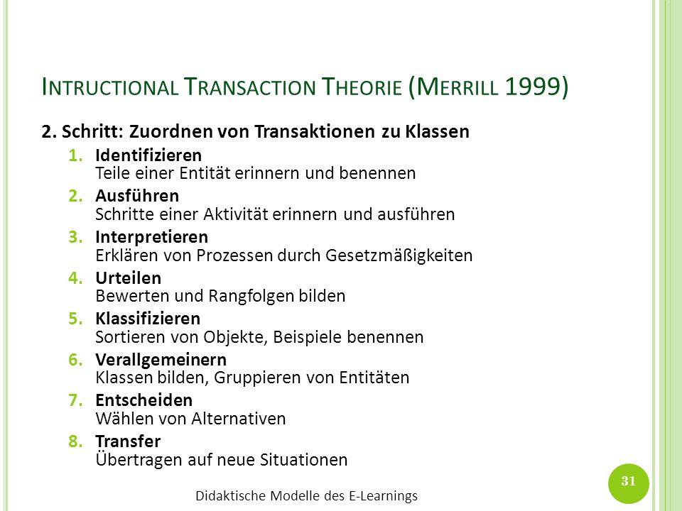 Didaktische Modelle des E-Learnings I NTRUCTIONAL T RANSACTION T HEORIE (M ERRILL 1999) 2. Schritt: Zuordnen von Transaktionen zu Klassen 1.Identifizi