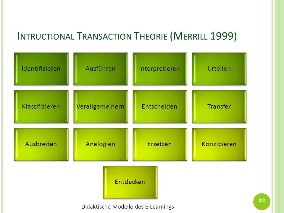 Didaktische Modelle des E-Learnings I NTRUCTIONAL T RANSACTION T HEORIE (M ERRILL 1999) IdentifizierenAusführenInterpretierenUrteilen KlassifizierenVe