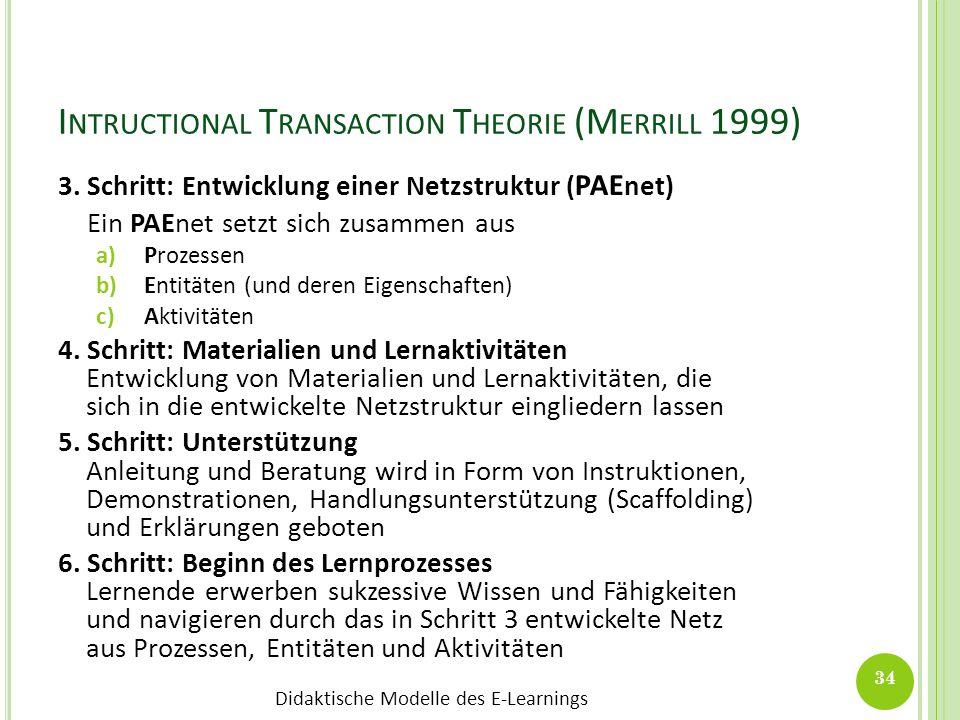 Didaktische Modelle des E-Learnings I NTRUCTIONAL T RANSACTION T HEORIE (M ERRILL 1999) 3. Schritt: Entwicklung einer Netzstruktur ( PAE net) Ein PAEn